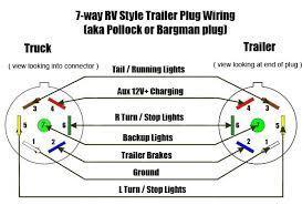 trailer plug wiring.jpg