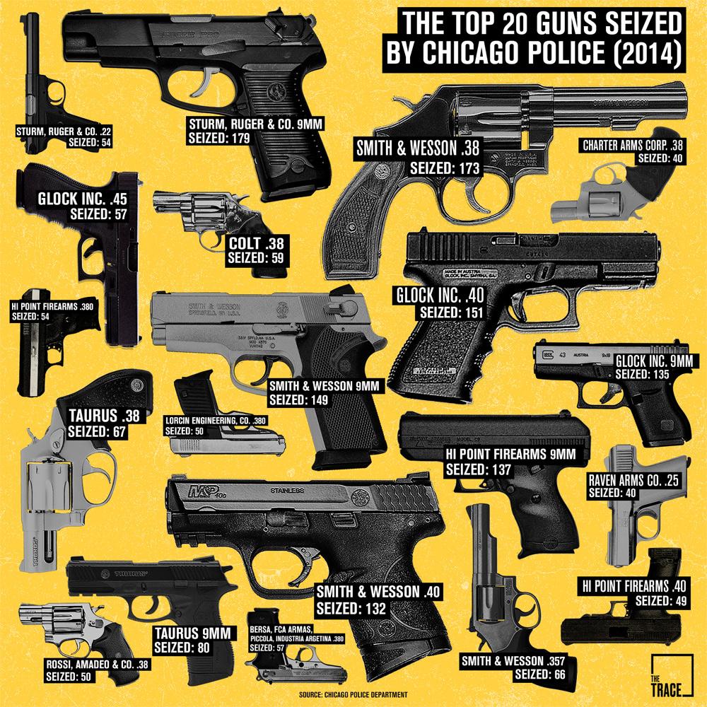 Chicago-guns.jpg